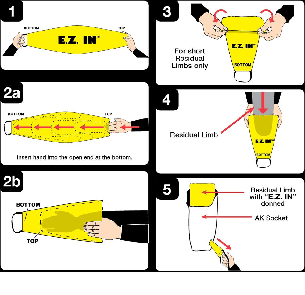 ezinstructions
